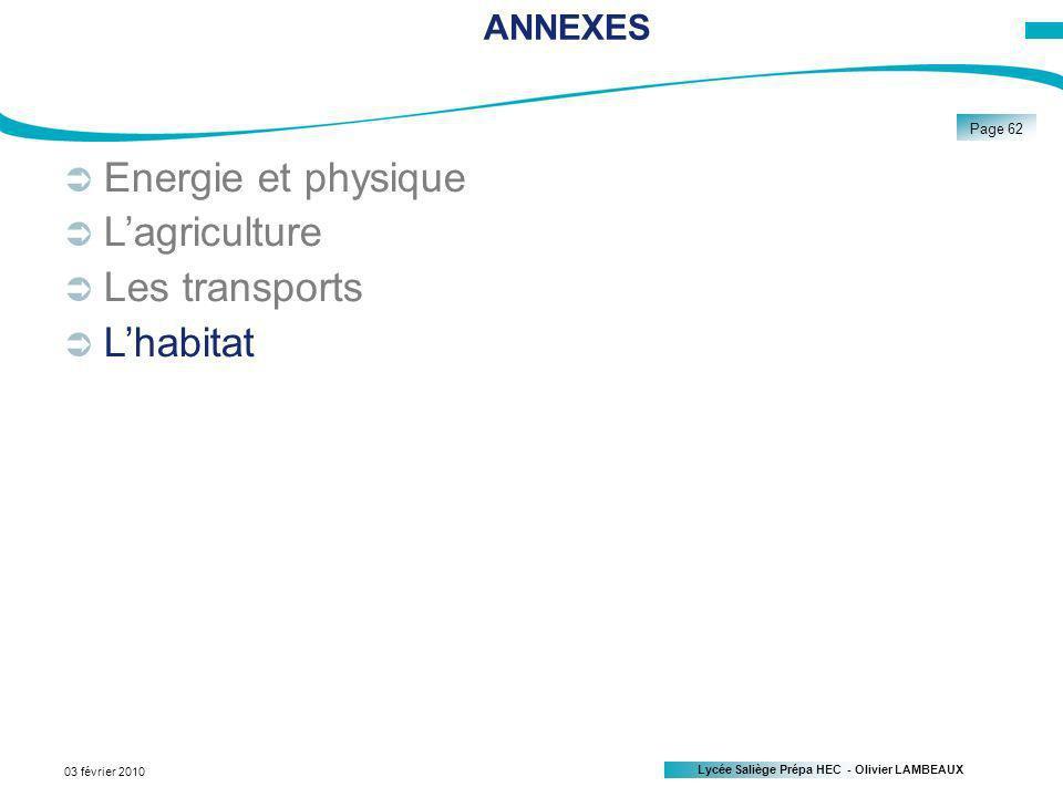 Energie et physique L'agriculture Les transports L'habitat ANNEXES 62