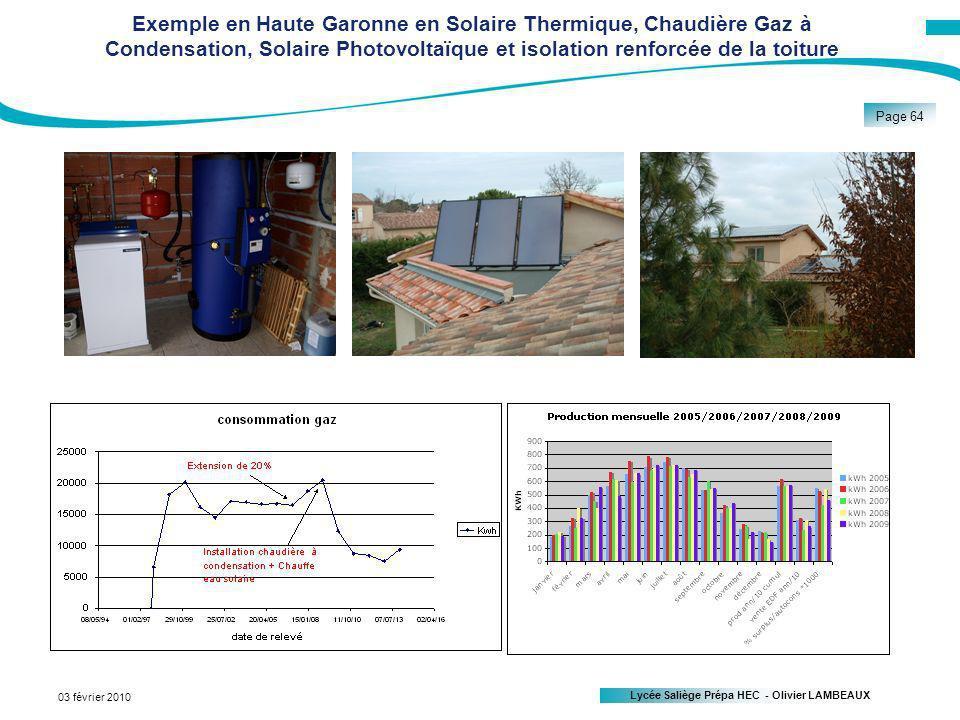 Exemple en Haute Garonne en Solaire Thermique, Chaudière Gaz à Condensation, Solaire Photovoltaïque et isolation renforcée de la toiture