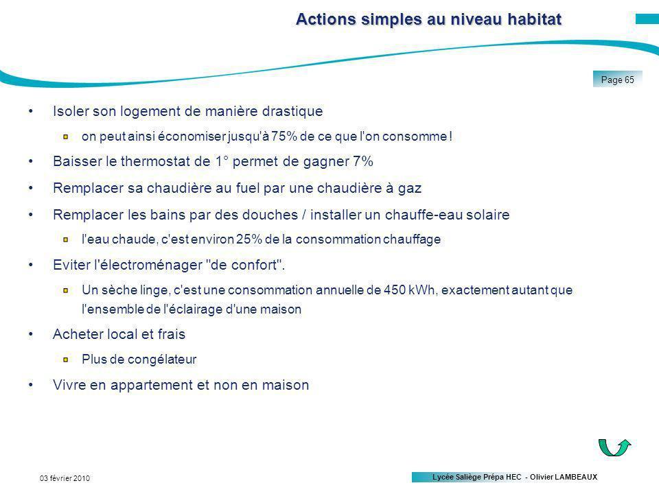 Actions simples au niveau habitat
