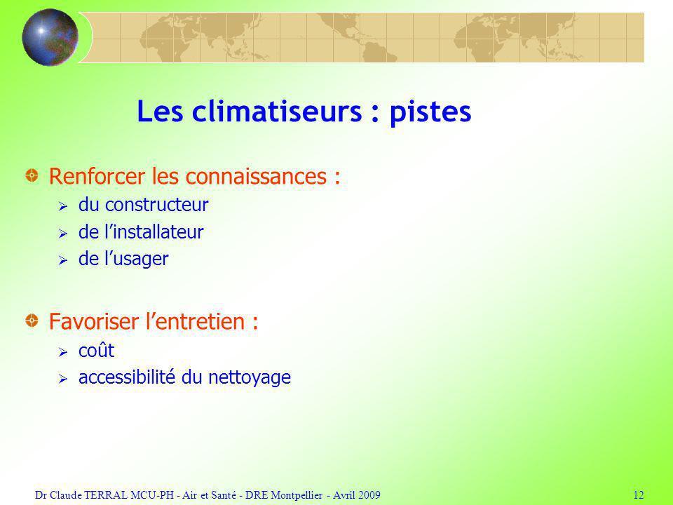 Les climatiseurs : pistes