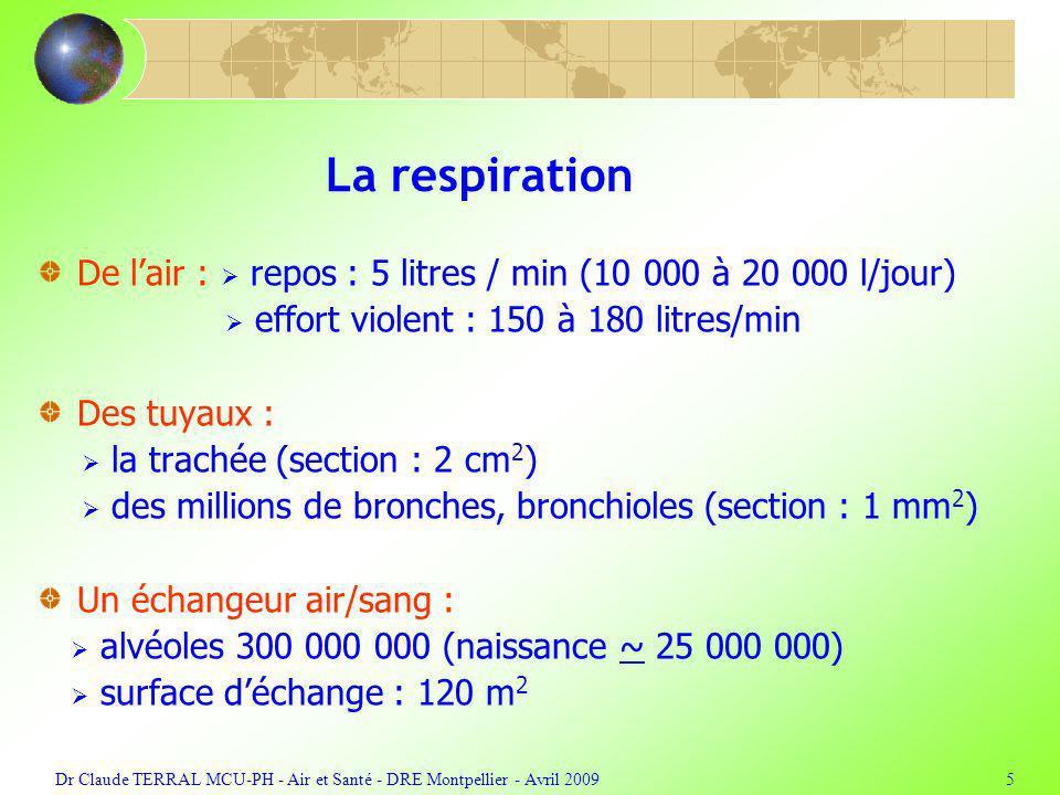 La respiration De l'air :  repos : 5 litres / min (10 000 à 20 000 l/jour)  effort violent : 150 à 180 litres/min.
