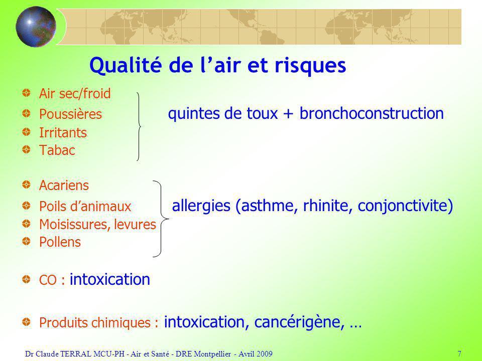 Qualité de l'air et risques