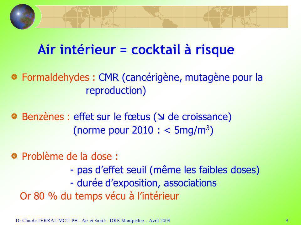 Air intérieur = cocktail à risque