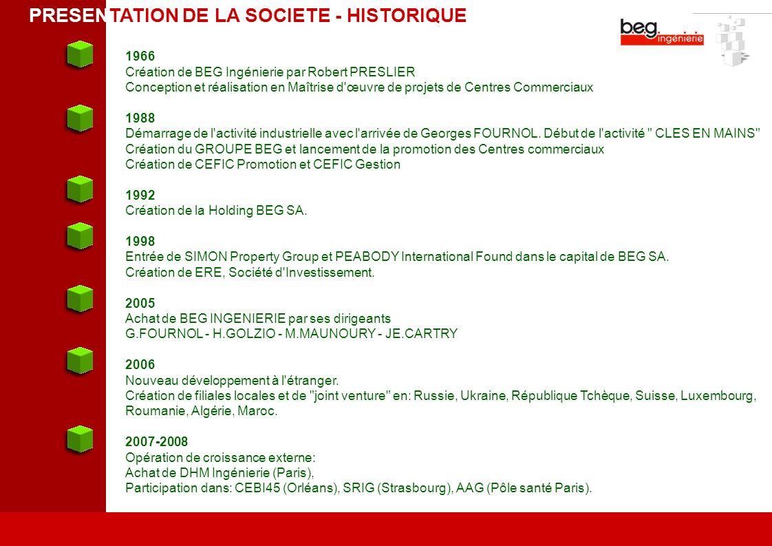 PRESENTATION DE LA SOCIETE - HISTORIQUE