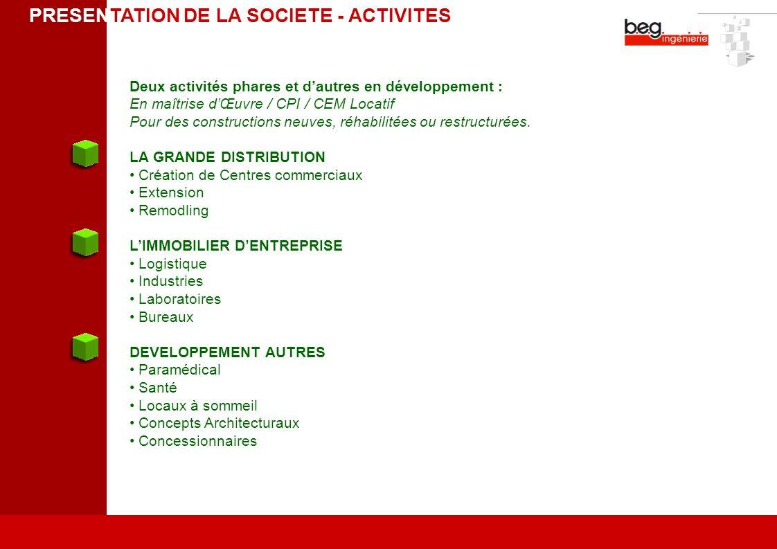 PRESENTATION DE LA SOCIETE - ACTIVITES
