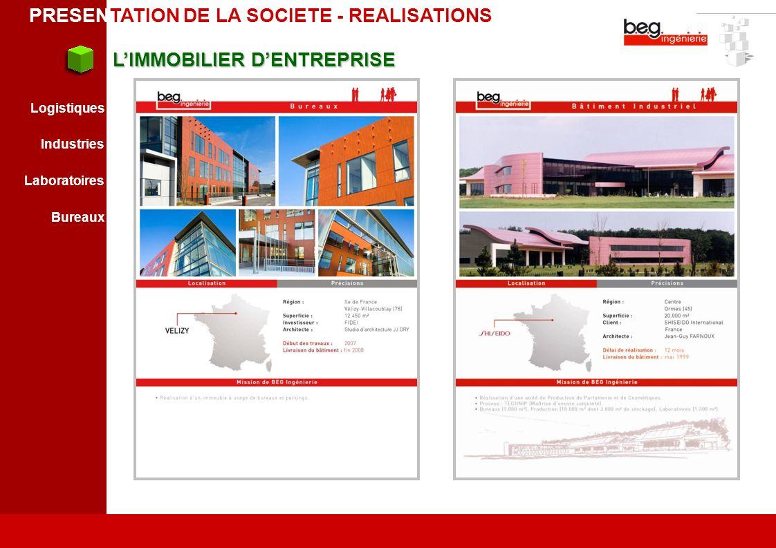 PRESENTATION DE LA SOCIETE - REALISATIONS