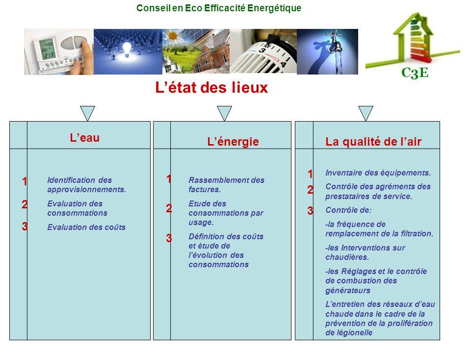 L'état des lieux L'eau L'énergie La qualité de l'air 1 1 1 2 2 2 3 3 3