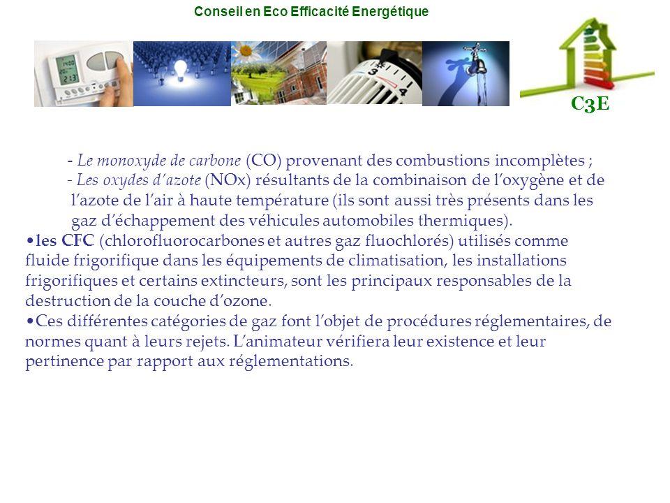 - Le monoxyde de carbone (CO) provenant des combustions incomplètes ;