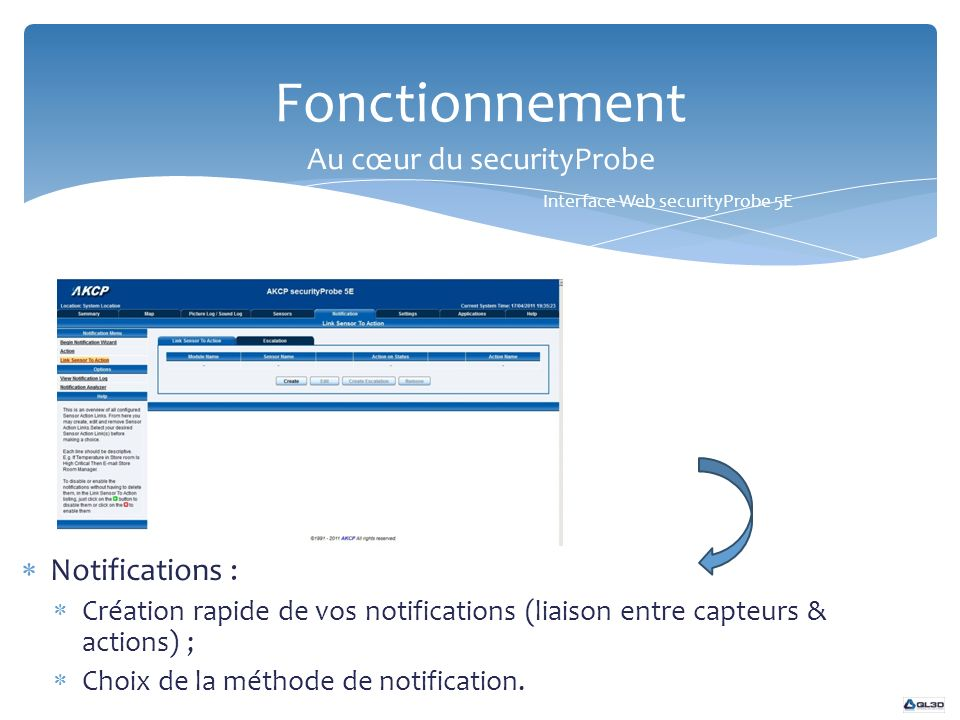 Fonctionnement Au cœur du securityProbe Notifications :