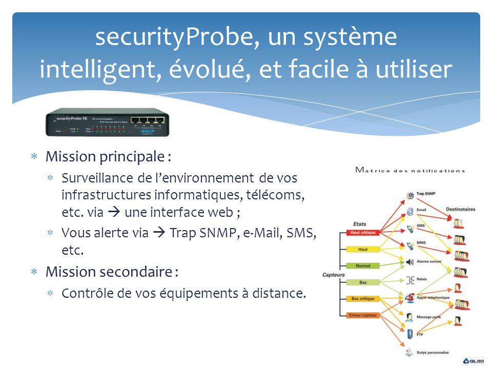 securityProbe, un système intelligent, évolué, et facile à utiliser