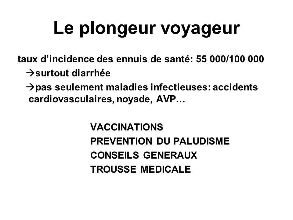 Le plongeur voyageur taux d'incidence des ennuis de santé: 55 000/100 000. surtout diarrhée.