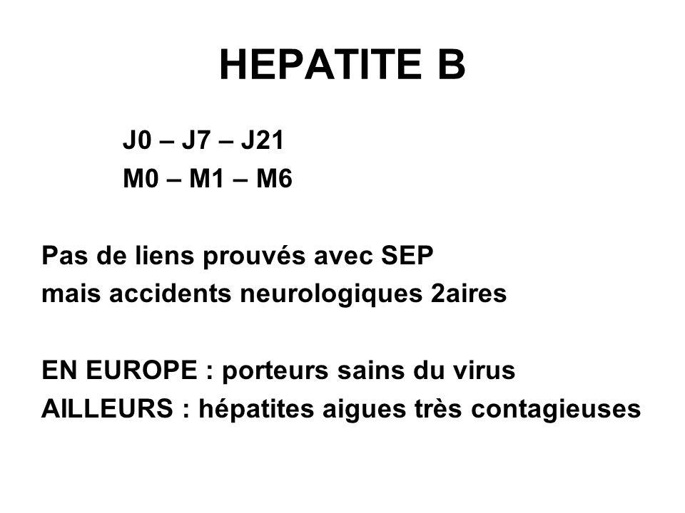 HEPATITE B J0 – J7 – J21 M0 – M1 – M6 Pas de liens prouvés avec SEP