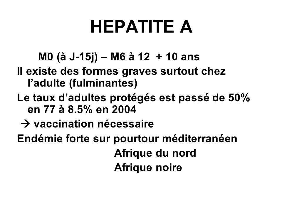 HEPATITE A M0 (à J-15j) – M6 à 12 + 10 ans