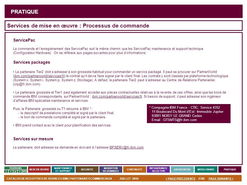 Services de mise en œuvre : Processus de commande