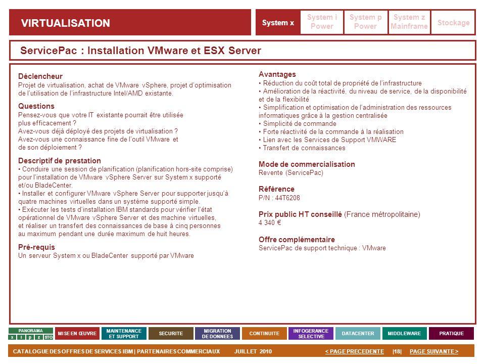ServicePac : Installation VMware et ESX Server