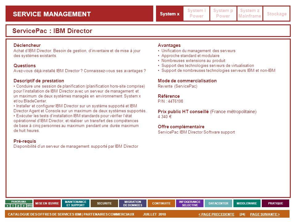 ServicePac : IBM Director