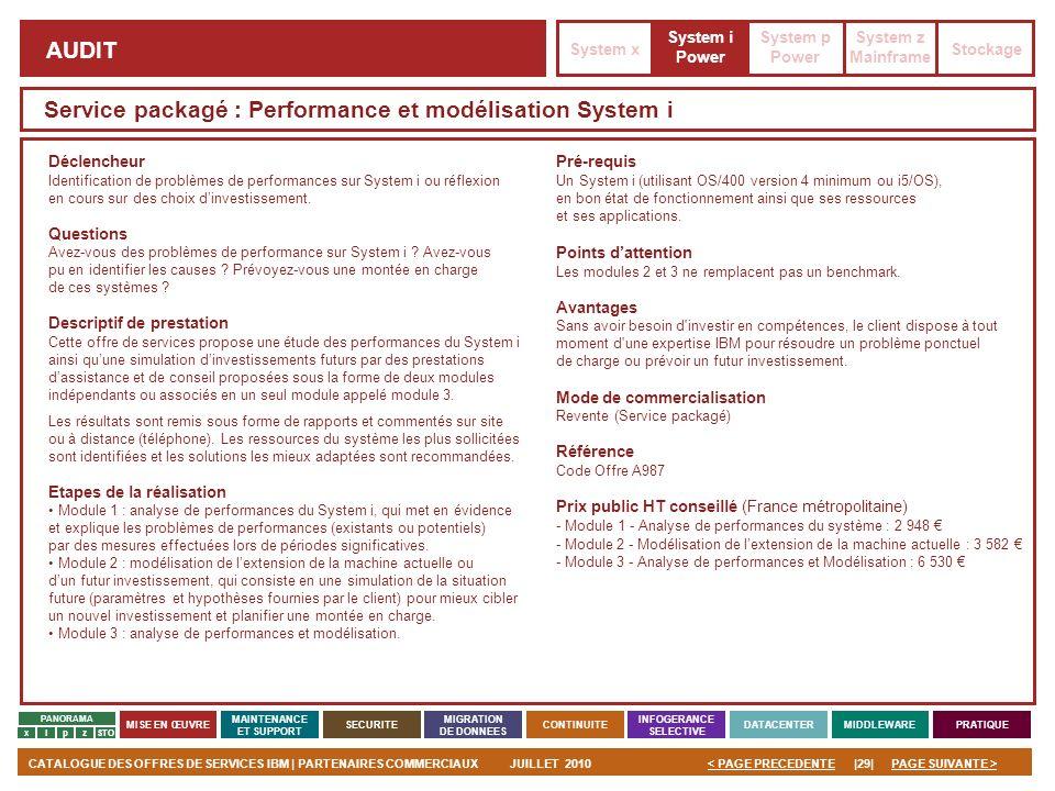 Service packagé : Performance et modélisation System i