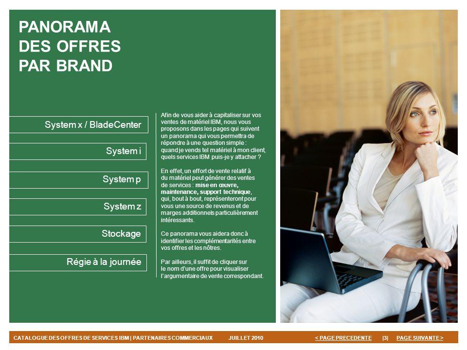PANORAMA DES OFFRES PAR BRAND
