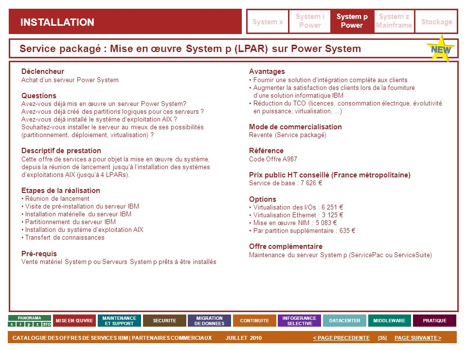 Service packagé : Mise en œuvre System p (LPAR) sur Power System