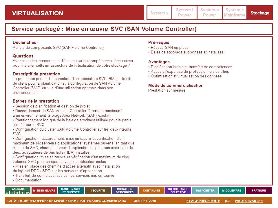 Service packagé : Mise en œuvre SVC (SAN Volume Controller)
