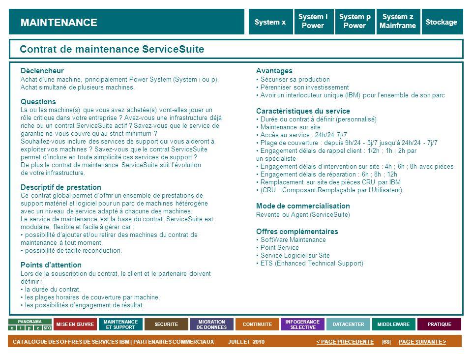 Contrat de maintenance ServiceSuite