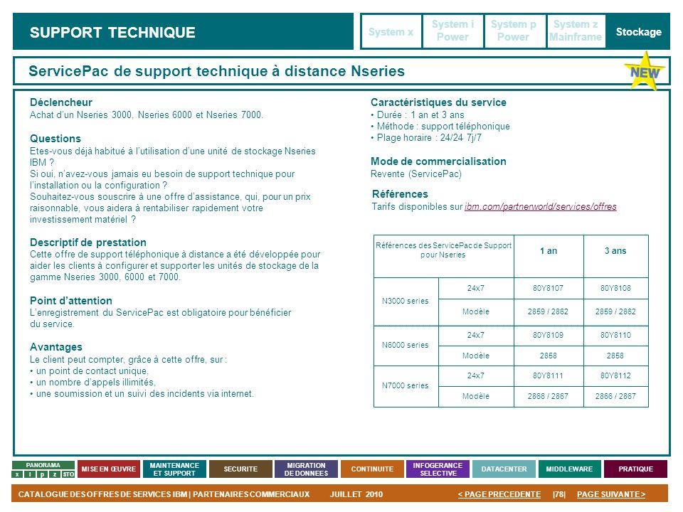 Références des ServicePac de Support pour Nseries