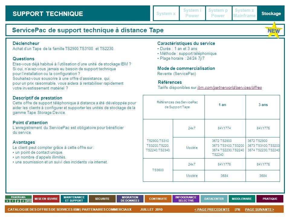 Références des ServicePac