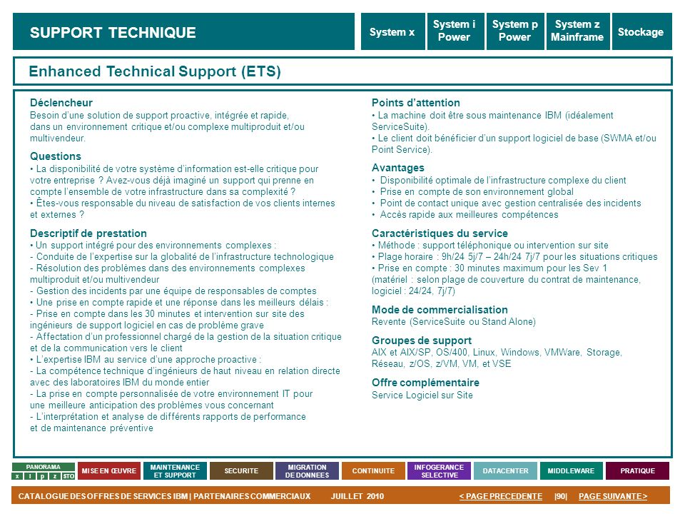 Enhanced Technical Support (ETS)