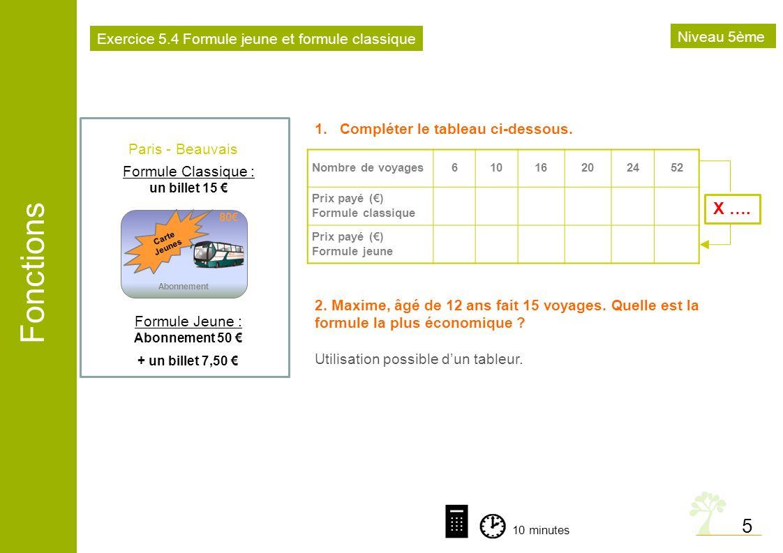 5 X …. Niveau 5ème Exercice 5.4 Formule jeune et formule classique
