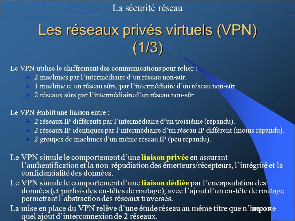 Les réseaux privés virtuels (VPN) (1/3)