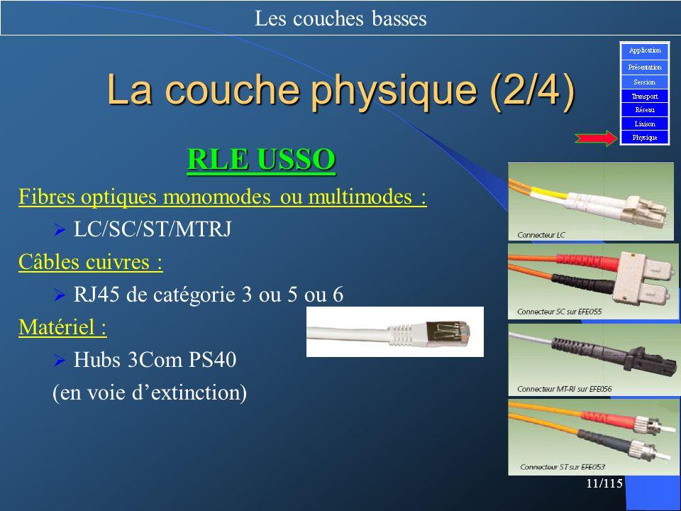 La couche physique (2/4) RLE USSO Les couches basses