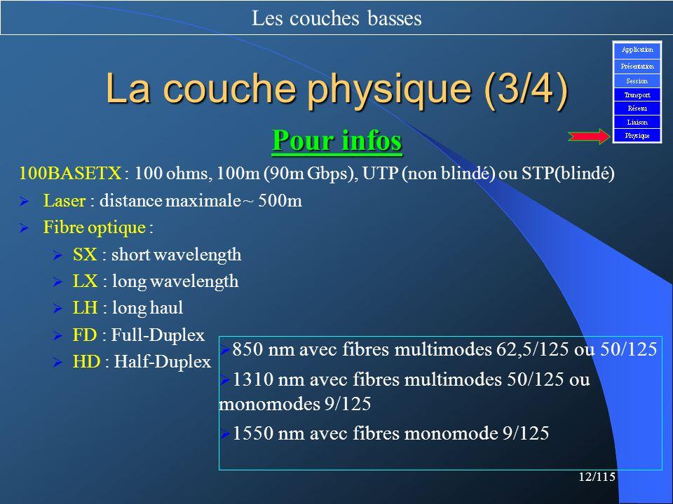 La couche physique (3/4) Pour infos Les couches basses