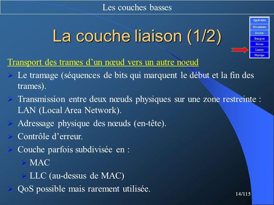 La couche liaison (1/2) Les couches basses