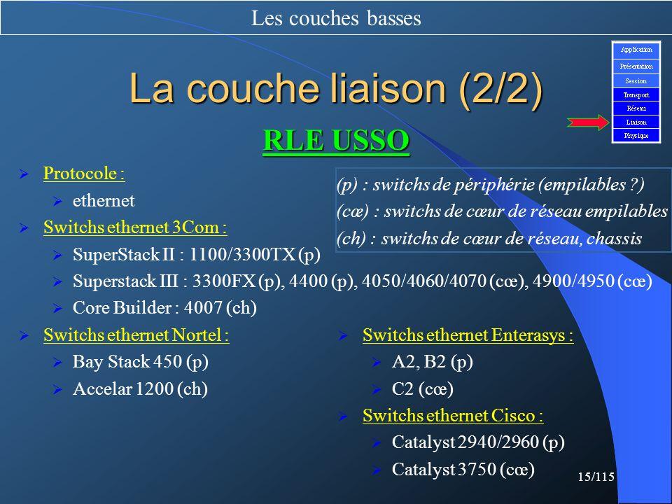 La couche liaison (2/2) RLE USSO Les couches basses Protocole :