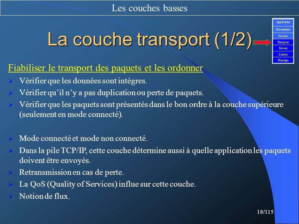 La couche transport (1/2)