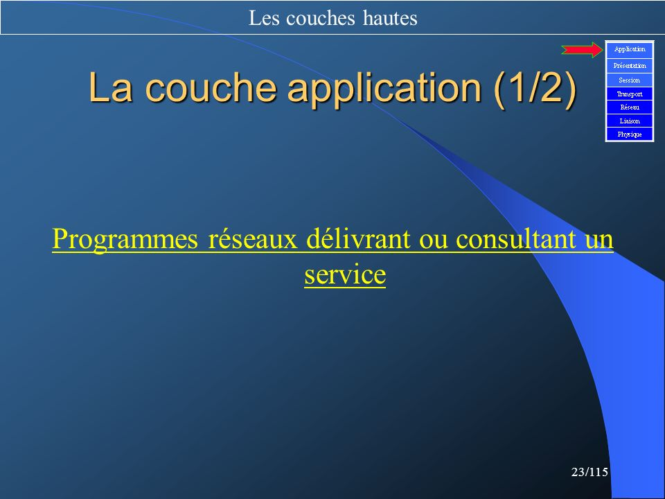 La couche application (1/2)
