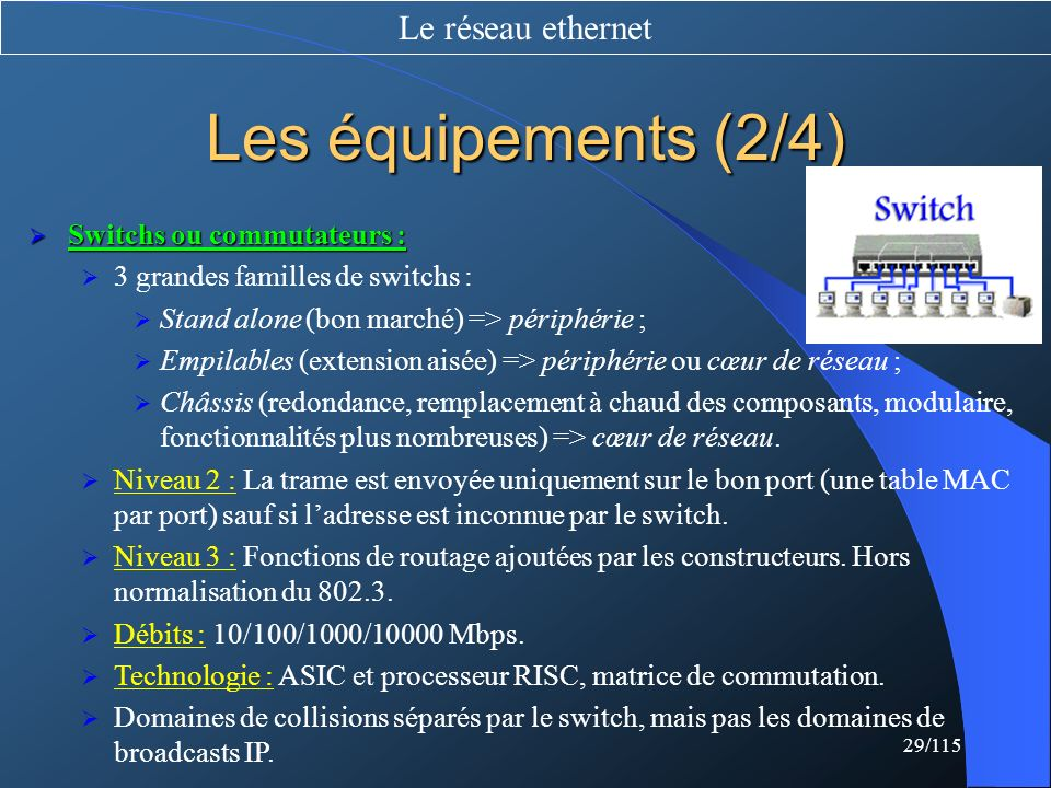 Les équipements (2/4) Le réseau ethernet Switchs ou commutateurs :