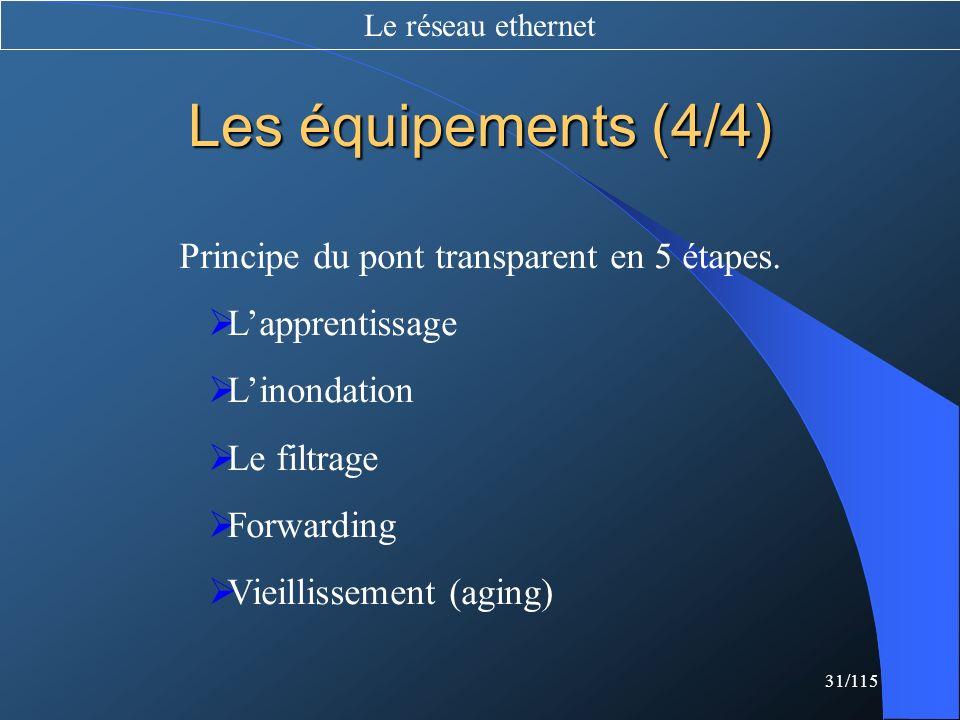 Principe du pont transparent en 5 étapes.