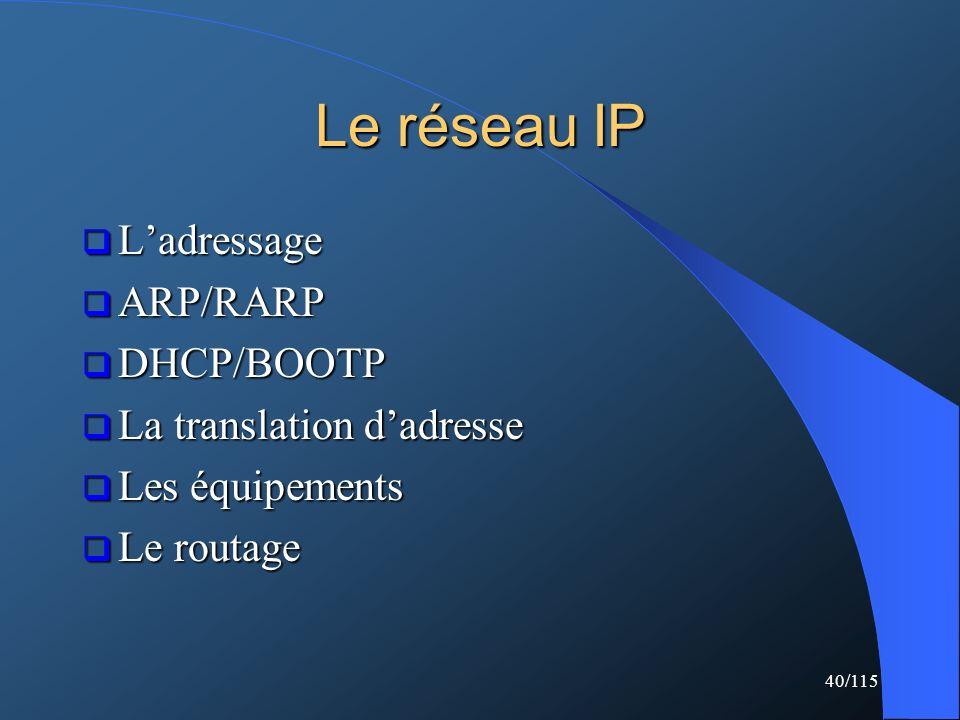 Le réseau IP L'adressage ARP/RARP DHCP/BOOTP La translation d'adresse