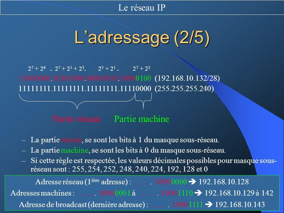 Adresse réseau (1ière adresse) : …… . 10000000  192.168.10.128