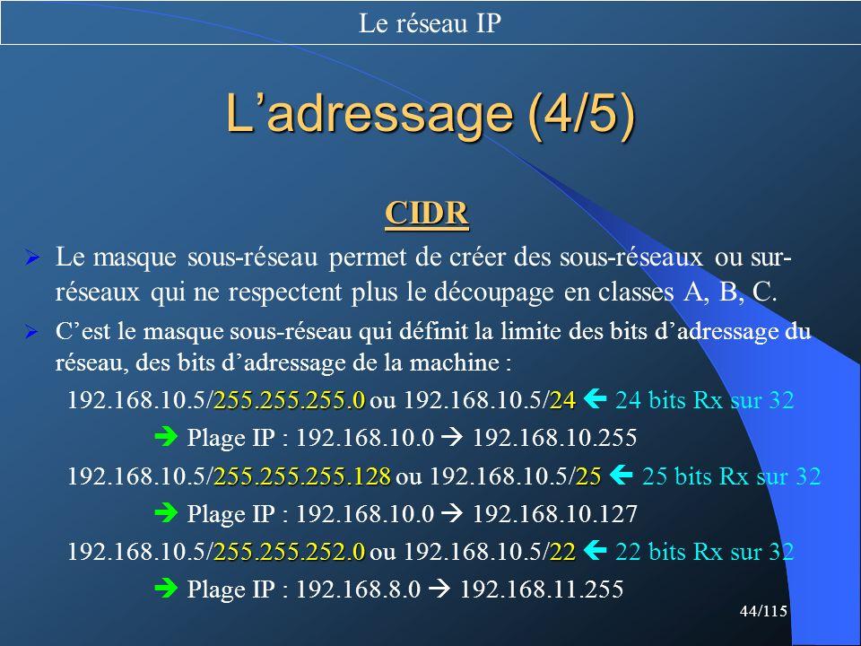 L'adressage (4/5) CIDR Le réseau IP