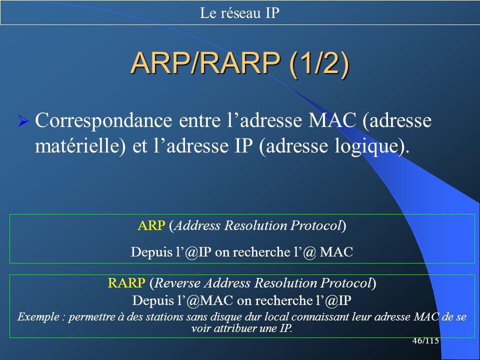 Le réseau IP ARP/RARP (1/2) Correspondance entre l'adresse MAC (adresse matérielle) et l'adresse IP (adresse logique).