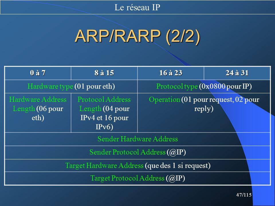 ARP/RARP (2/2) Le réseau IP 0 à 7 8 à 15 16 à 23 24 à 31