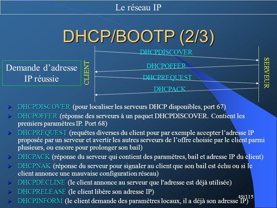 Demande d'adresse IP réussie