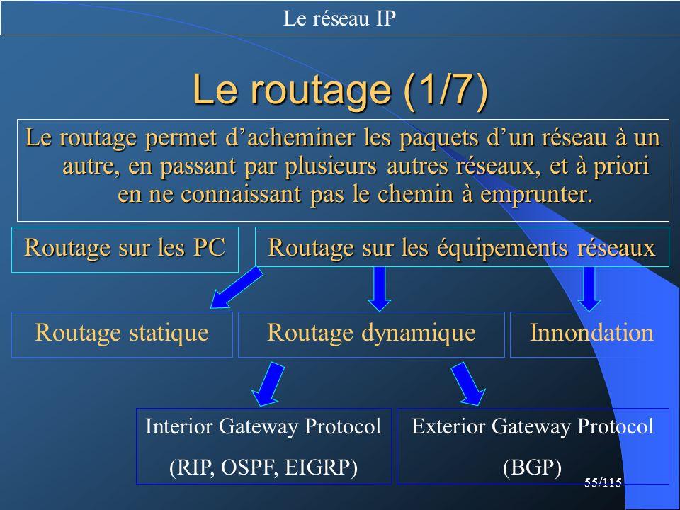 Le réseau IP Le routage (1/7)
