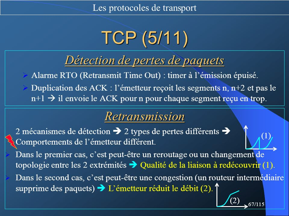 TCP (5/11) Détection de pertes de paquets Retransmission