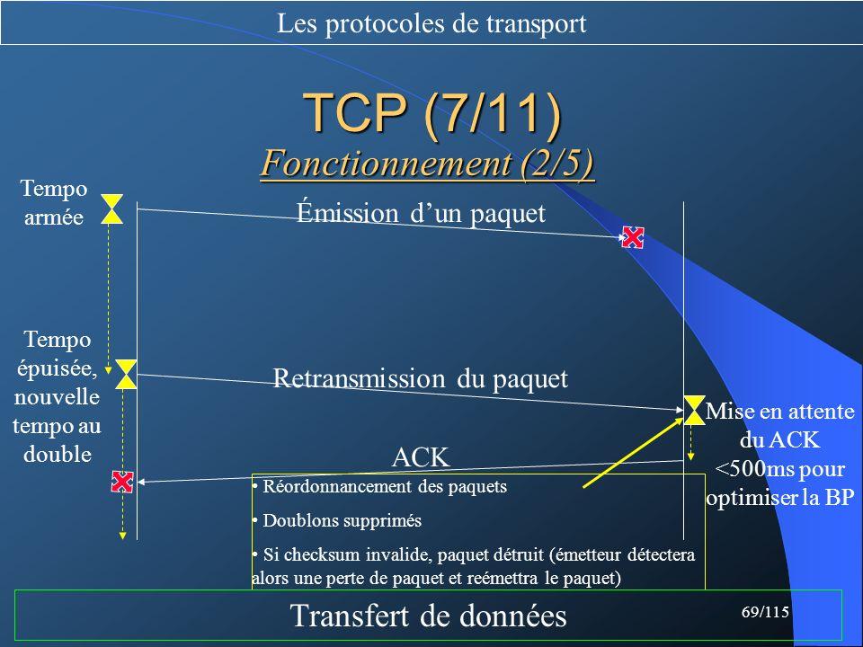 TCP (7/11) Fonctionnement (2/5) Transfert de données