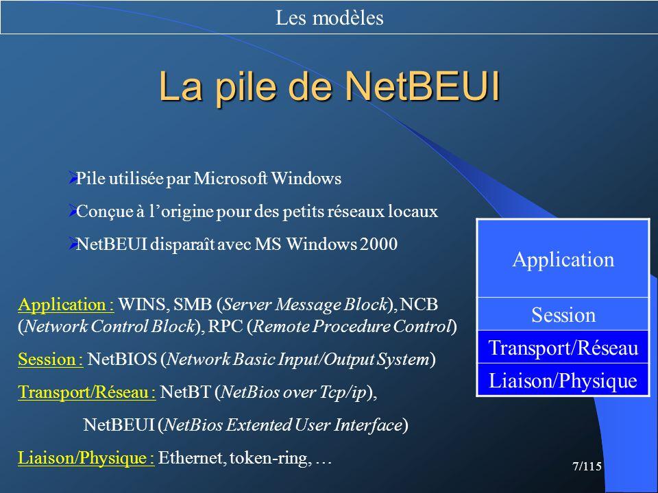 La pile de NetBEUI Les modèles Application Session Transport/Réseau