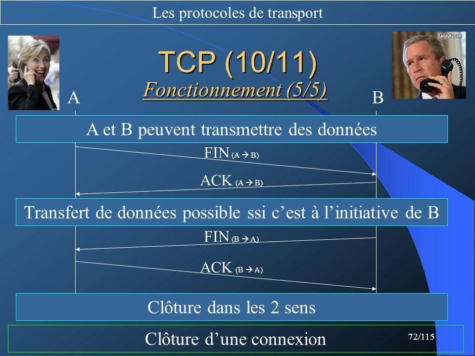 TCP (10/11) Fonctionnement (5/5) A B