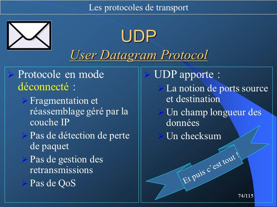 UDP User Datagram Protocol Protocole en mode déconnecté :